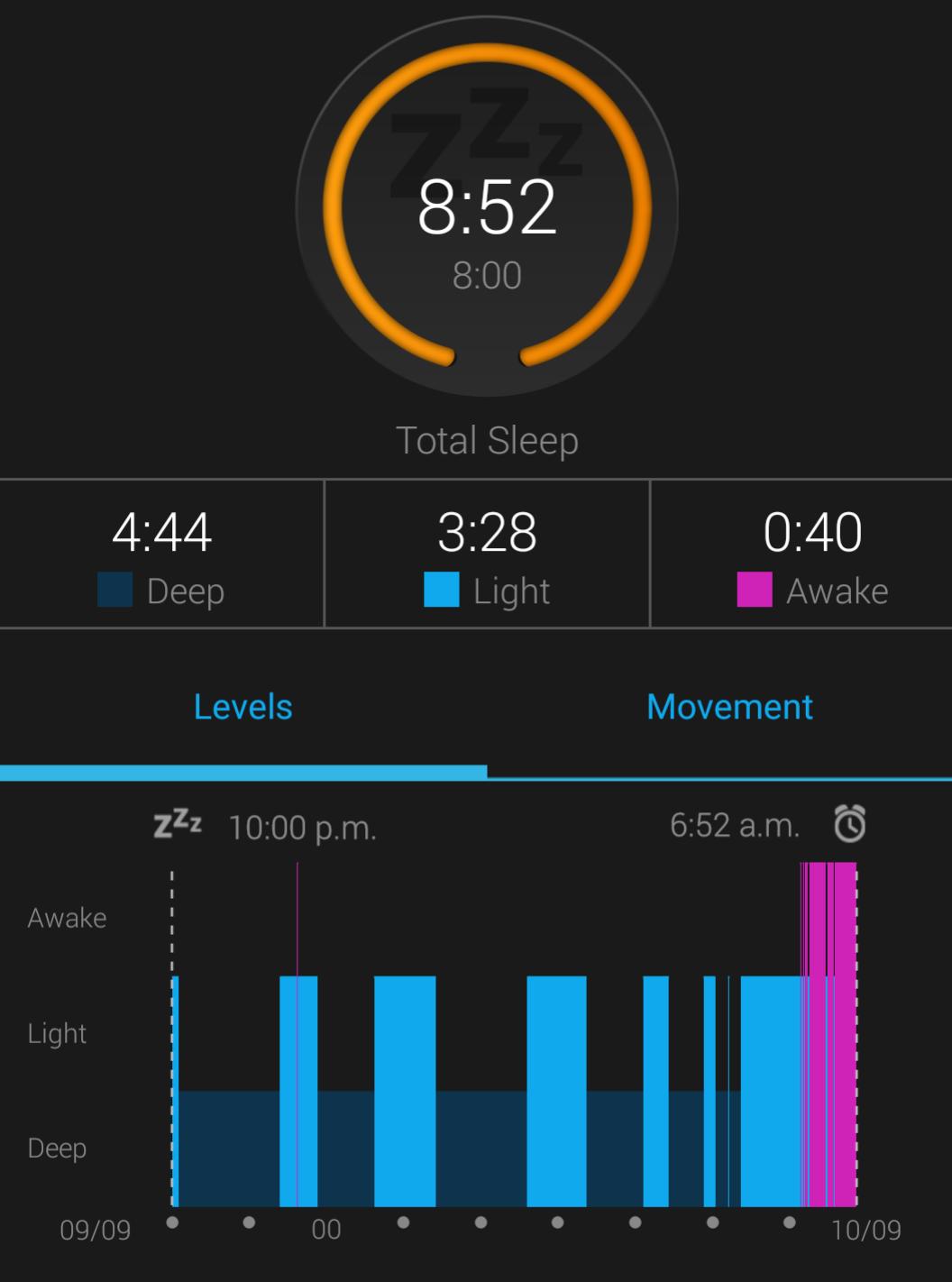 How to sleep more