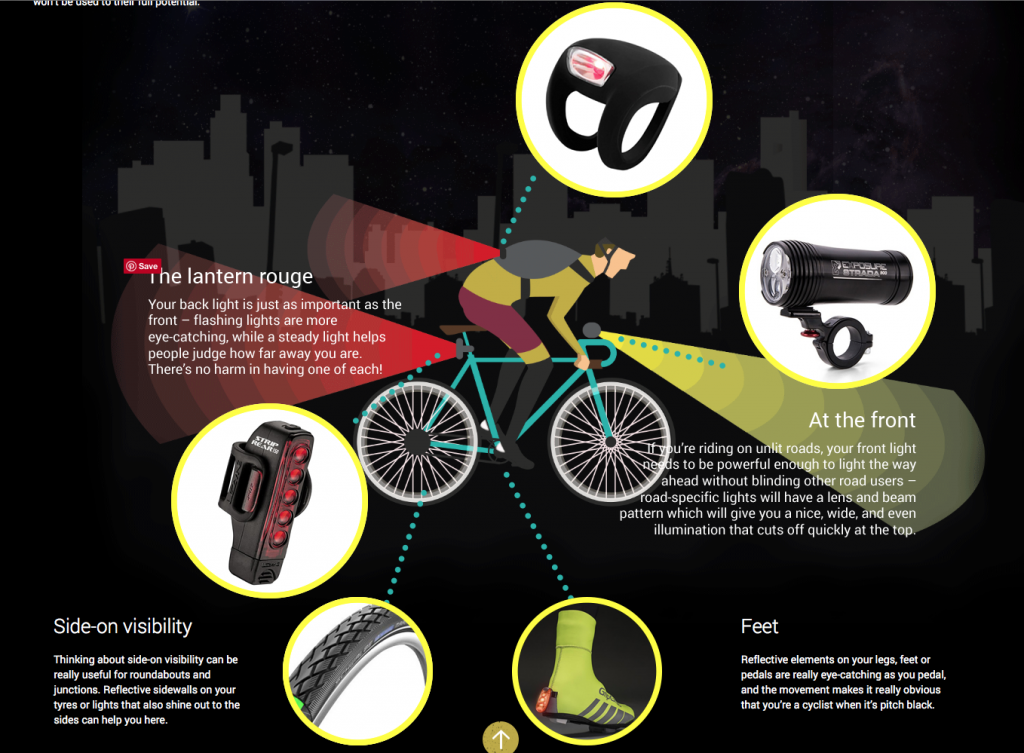 Bike Light Guide